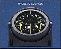 Magnetic compass panel for Polaris desktop simulator