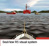 SeaView R5 visual system