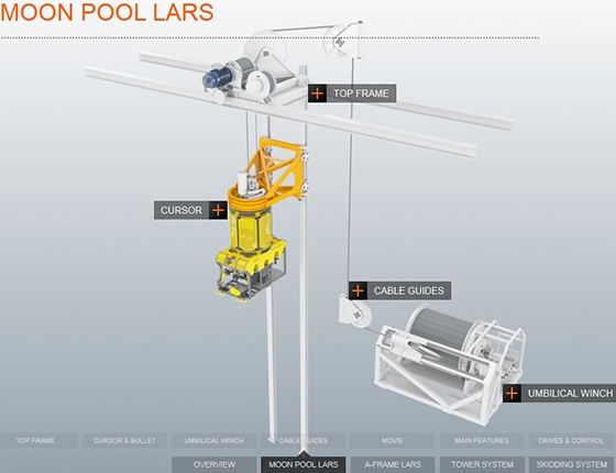 Moonpool system