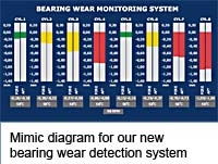 Mimic diagram for our new bearing wear detection system