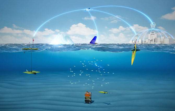 Unmanned ocean vehicles collect field data and send it via satellite on shore. From left: Wave Glider, Sailbuoy and Seaglider™. (3D visualization by Kongsberg Maritime AS) .
