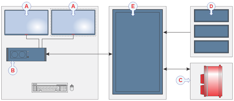 CD010107_001_002_ms70_system_diagram_1000px.png